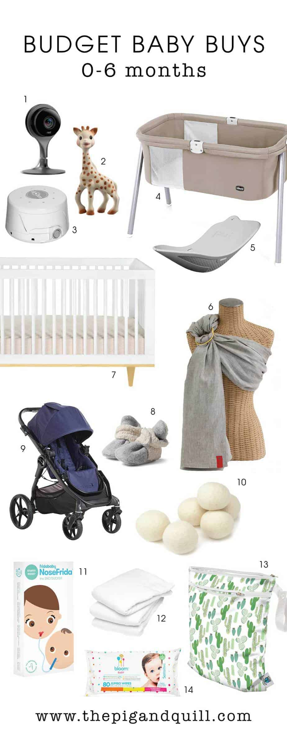 Budget Baby Buys for 0-6 Months (via thepigandquill.com)
